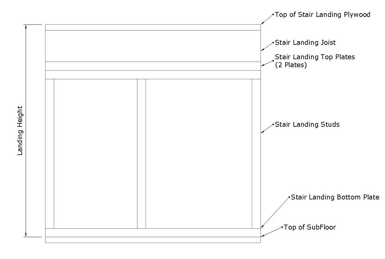 Stair Landing Height   Bottom Plate   (2 X Top Plate)   Joist   Landing  Plywood Thickness U003d Stair Landing Stud Height.