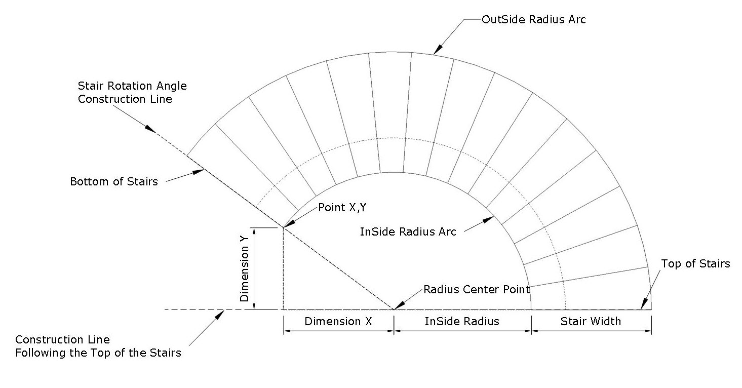 Circular Stair Layout.