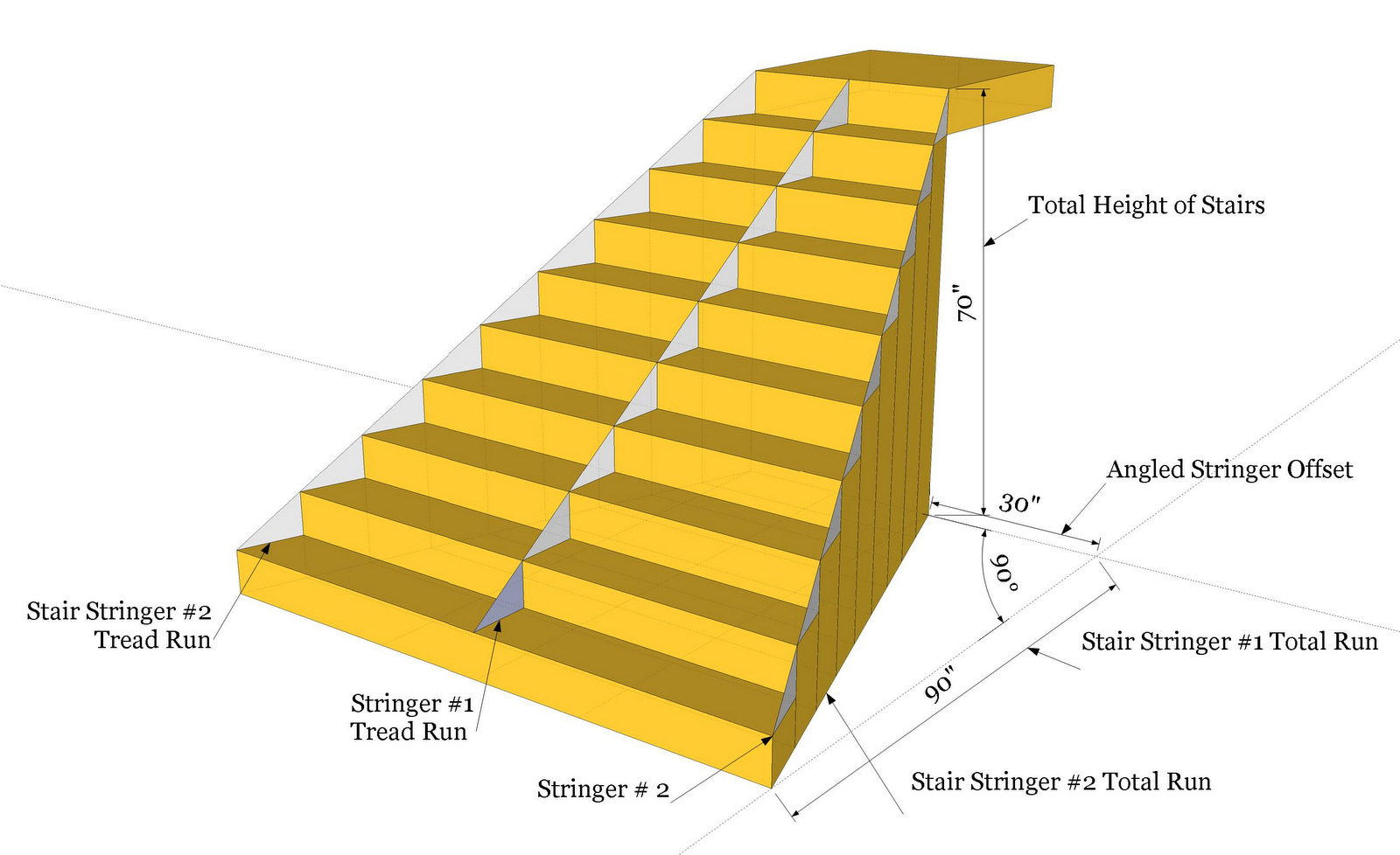 Stair Tangent For IPhone